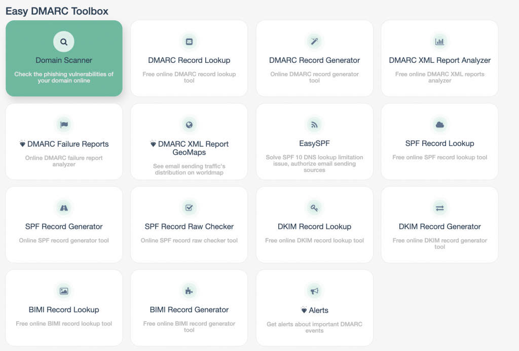 EasyDMARC-email-security-solution