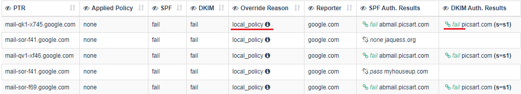 Override-local-policy