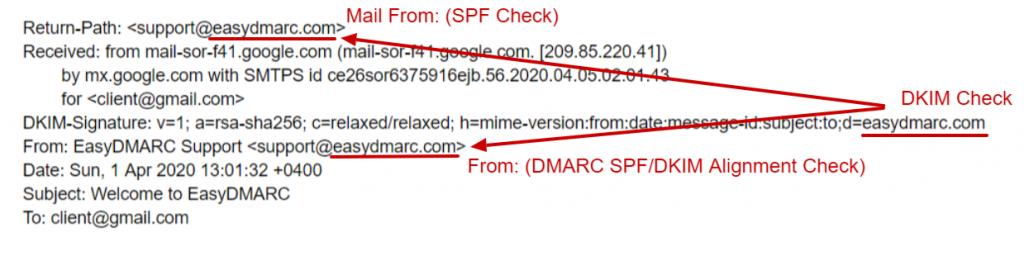 Email-Header