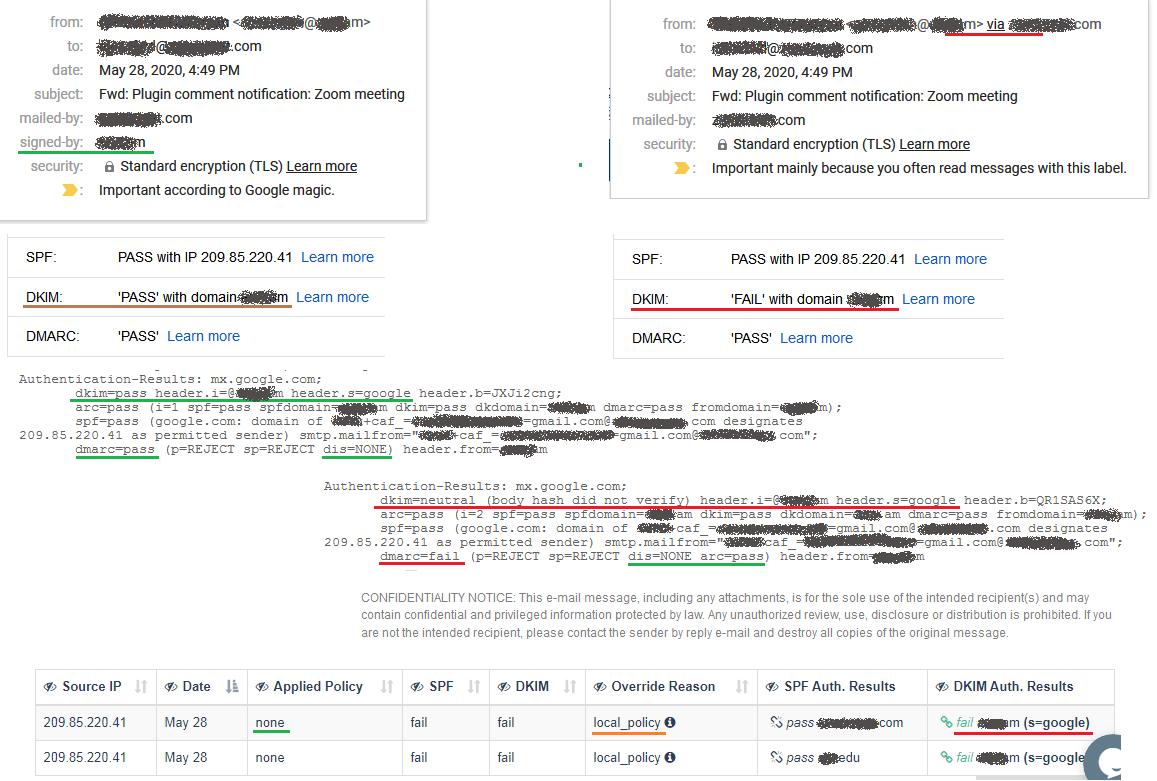 DKIM-when-forwarding-an-email