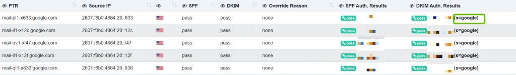 DKIM-Signature-selectors