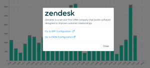 Zendesk SPF and DKIM Configuration: Step by Step