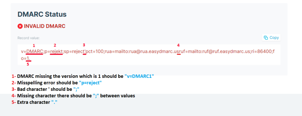 Unvallid DMARC Record